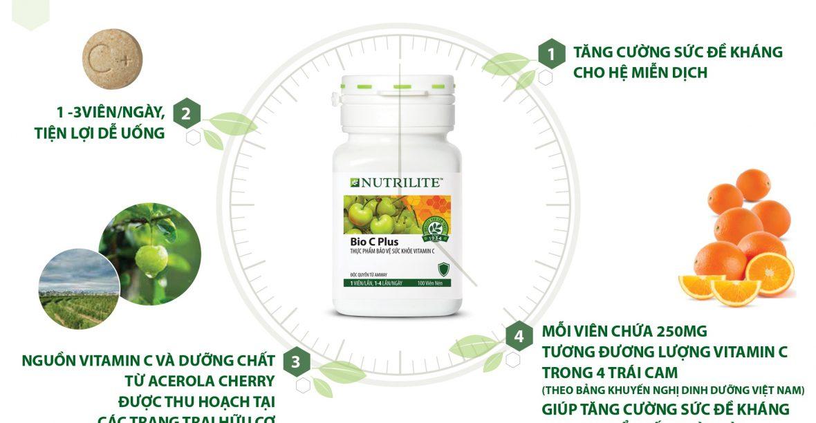 Vitamin C Amway Giá Bao Nhiêu Tiền? Mua Vitamin C Amway ở Đâu Giá Rẻ