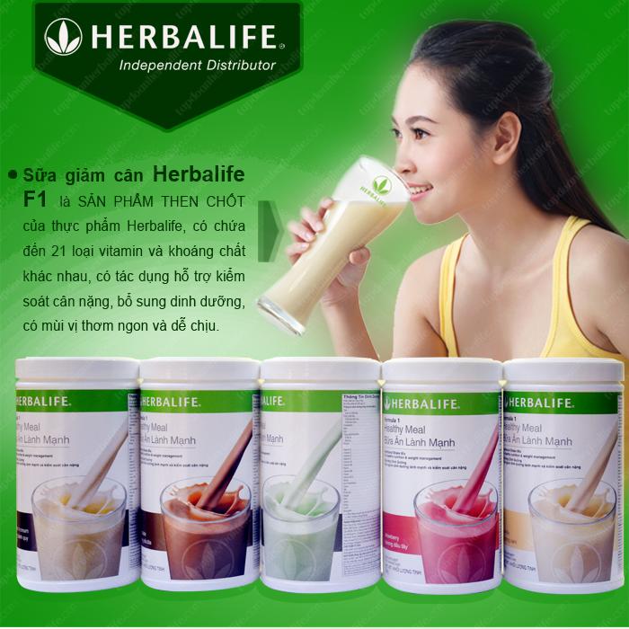 Sữa Giảm Cân Herbalife Formula 1 Healthy Meal Hương Bạc Hà socola